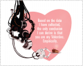 GLaDOS Valentine.png